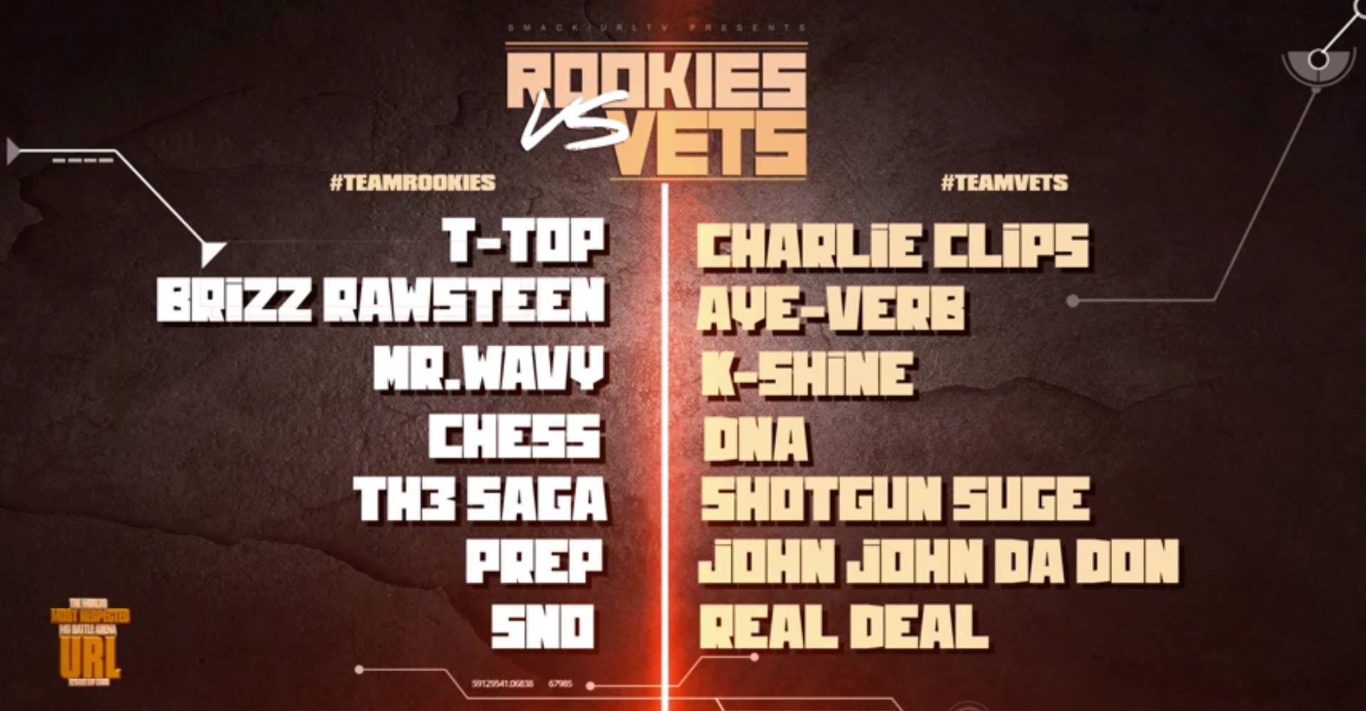 SMACK/URL's Rookies vs Vets Live Coverage